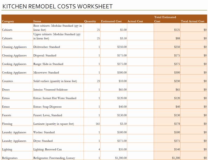 Kitchen Remodel Cost Calculator Fice Templates