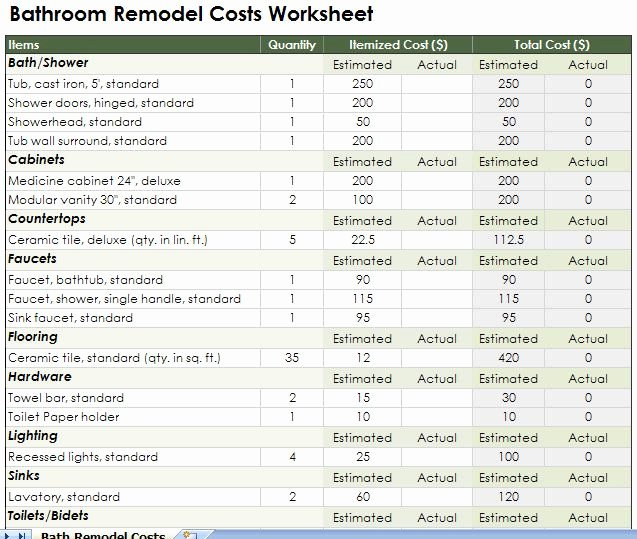 Kitchen Remodeling Bud Spreadsheet Remodel My Home