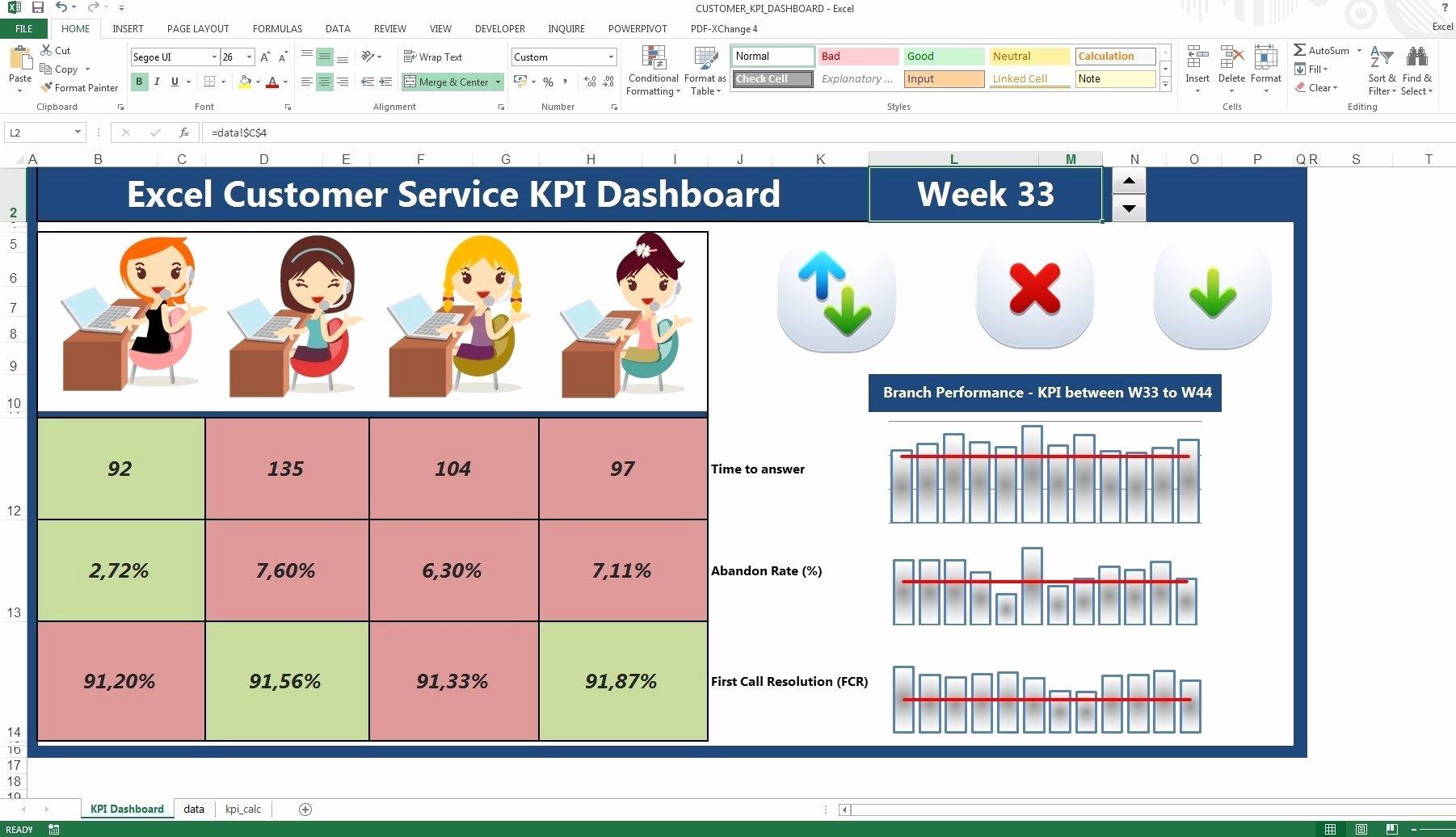 Kpi Template Excel