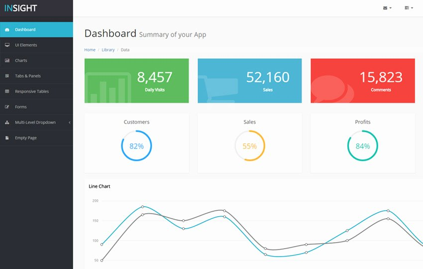 Latest Free Bootstrap Admin Template