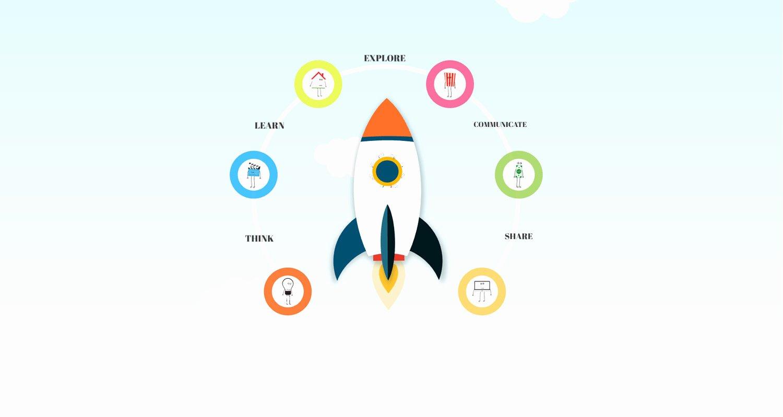 Launch Animated Prezi Classic Template