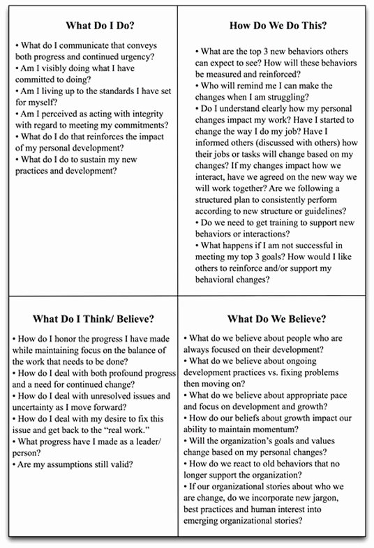 Leadership Development Plan Template Example Report