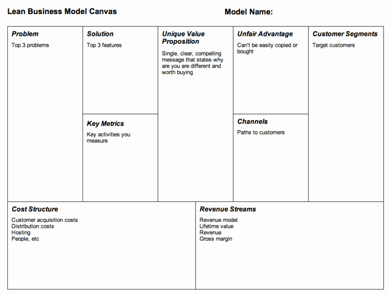 Lean Business Model Canvas Examples 3 Pillars Mvp Agile