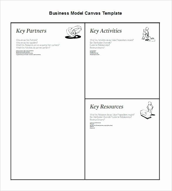 Lean Business Model Canvas Template Word – Puntogov