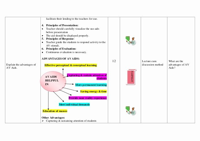Lesson Plan Av Aids Nursing Education