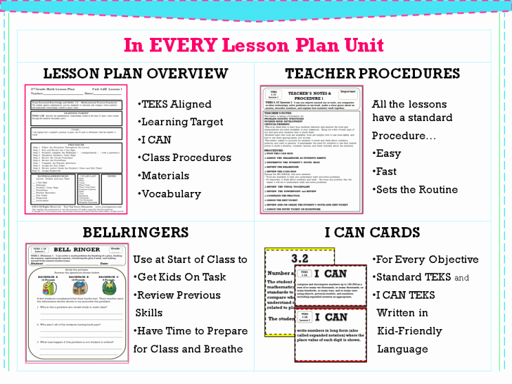 Lesson Plan Template Texas Teks Intricutlaser