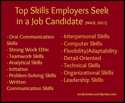 List Skills to Put Resume