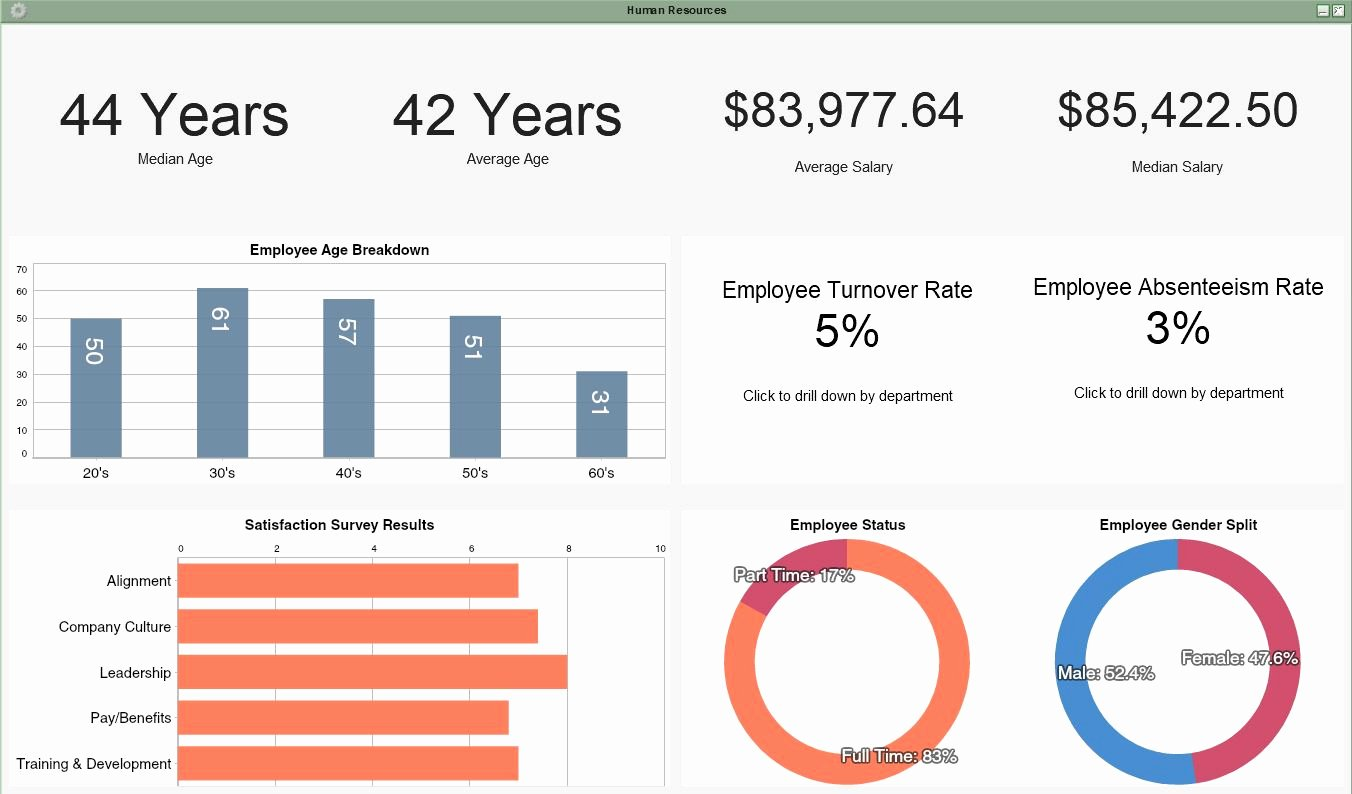 Live Interactive Dashboard Examples