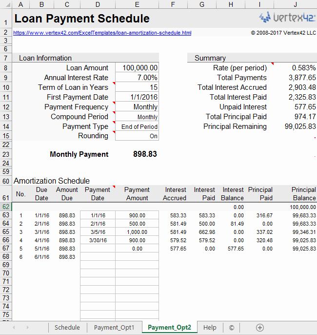 Loan Amortization Schedule and Calculator