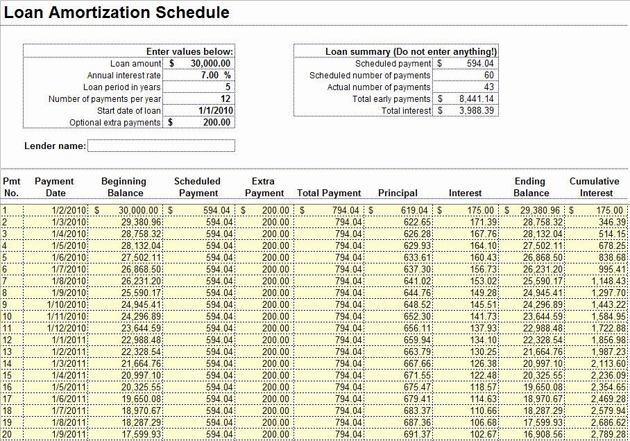 Loan Amortization Schedule In Excel