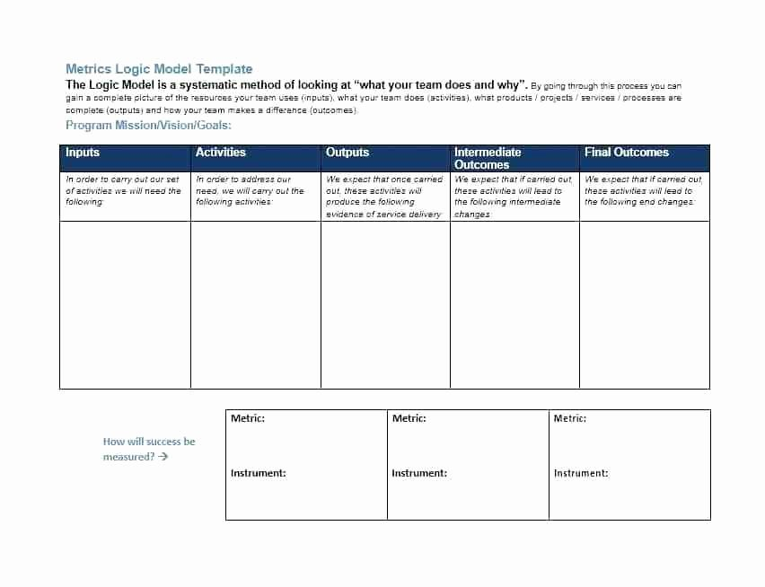 Logic Model Template Pdf Free 6 Blank Word Worksheet