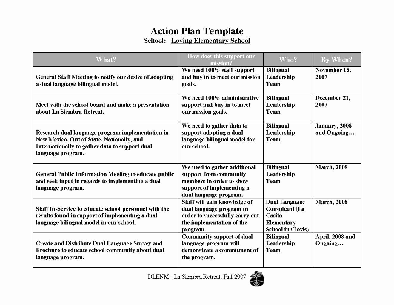Lovely Action Plan for Leadership Development Sample Xr86