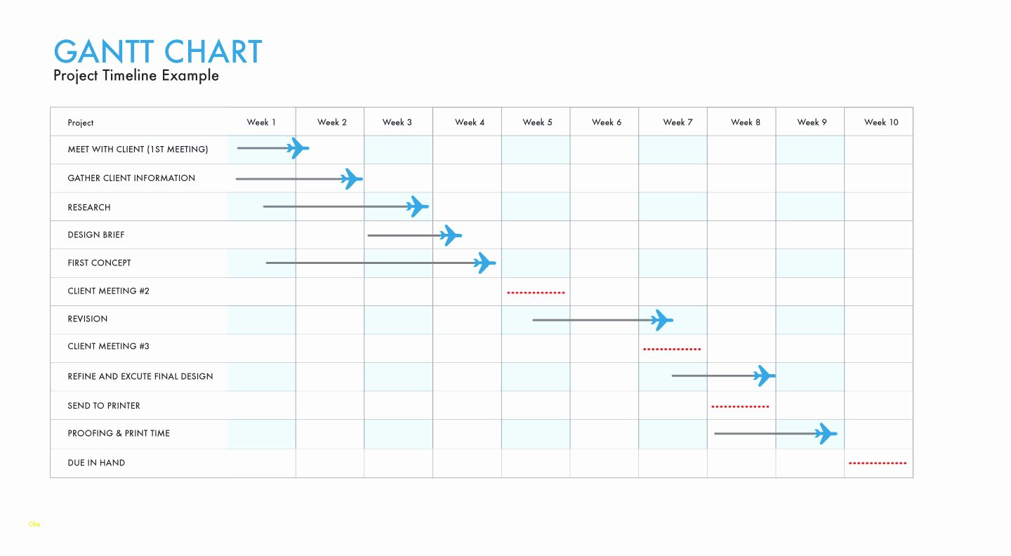 Lovely Microsoft Excel Gantt Chart Template Free Download