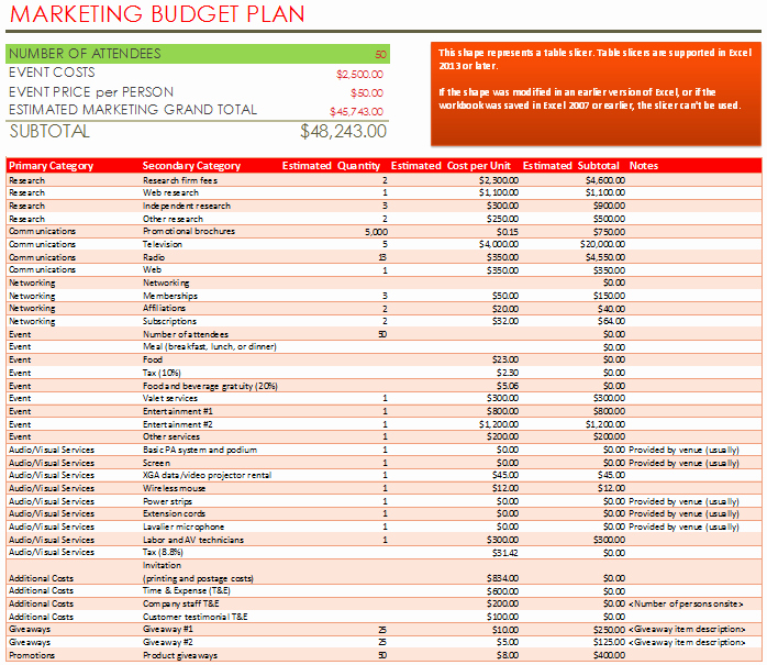 Marketing Bud Plan Template with Chart