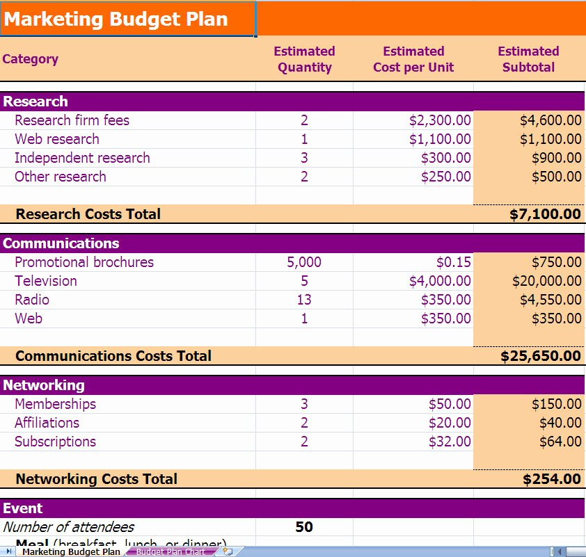 Marketing Bud Planning Excel Template