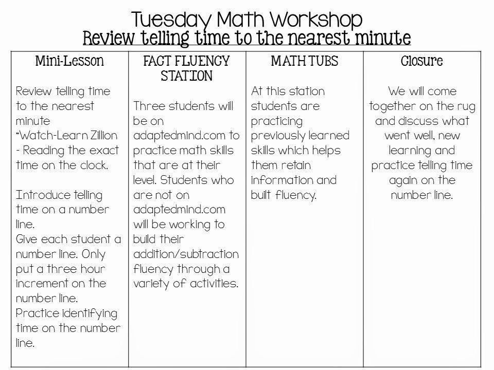 Math Lesson Plan Template for Kindergarten Lesson Plans