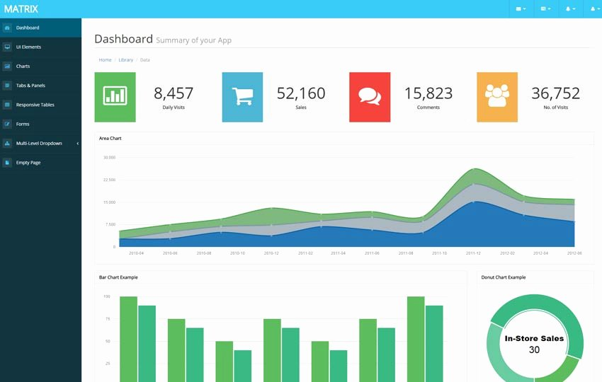 Matrix Free Bootstrap Admin Template Webthemez