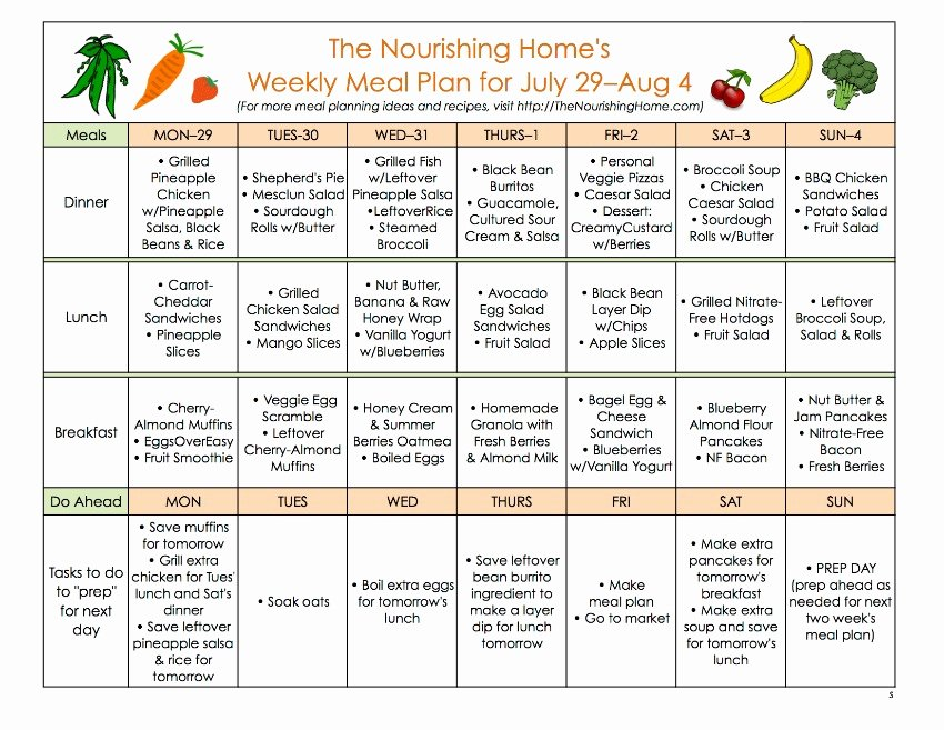 Meal Plan Monday July 22 – August 4 the Nourishing Home