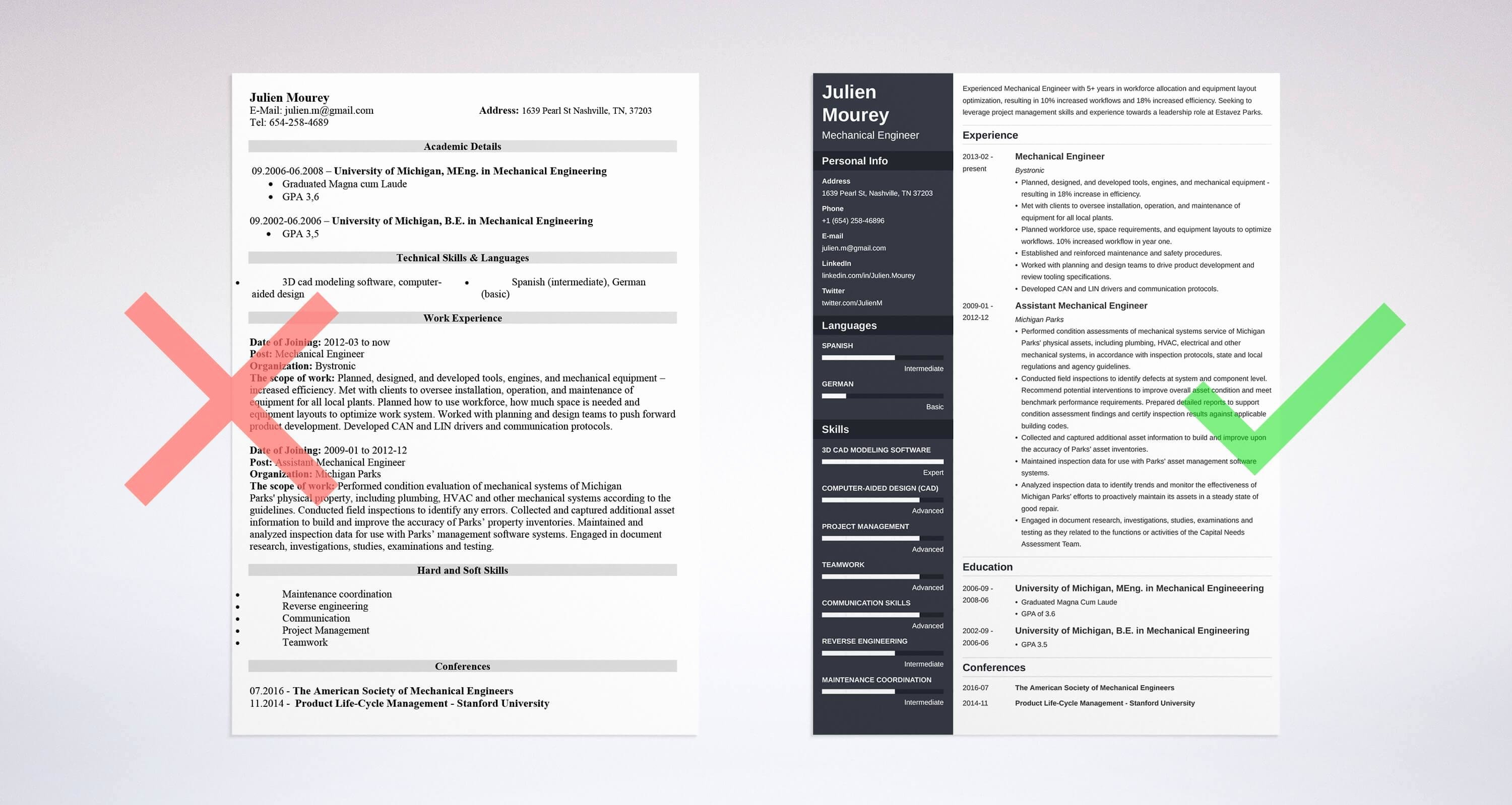 Mechanical Engineering Resume Guide with Sample [ 20