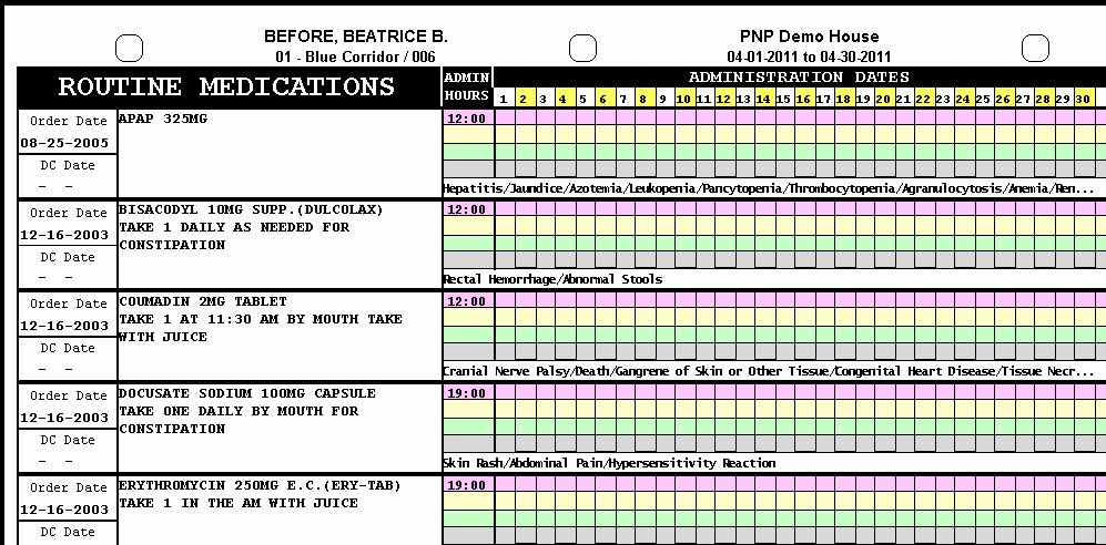 Medication Record Sheet