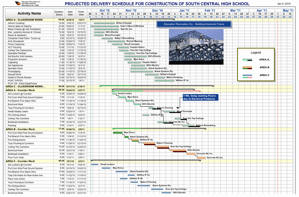 Mercial Construction Schedule Template