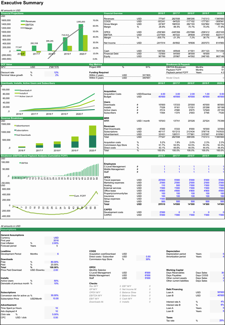 mercial real estate excel templates