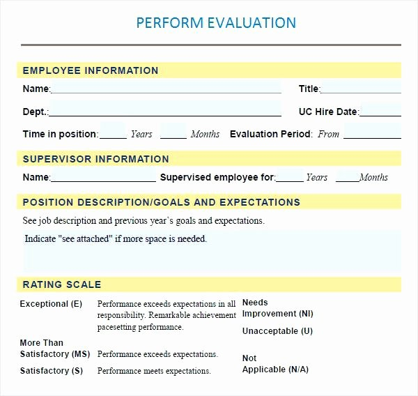 Method Performance Appraisal at and Limited Evaluation