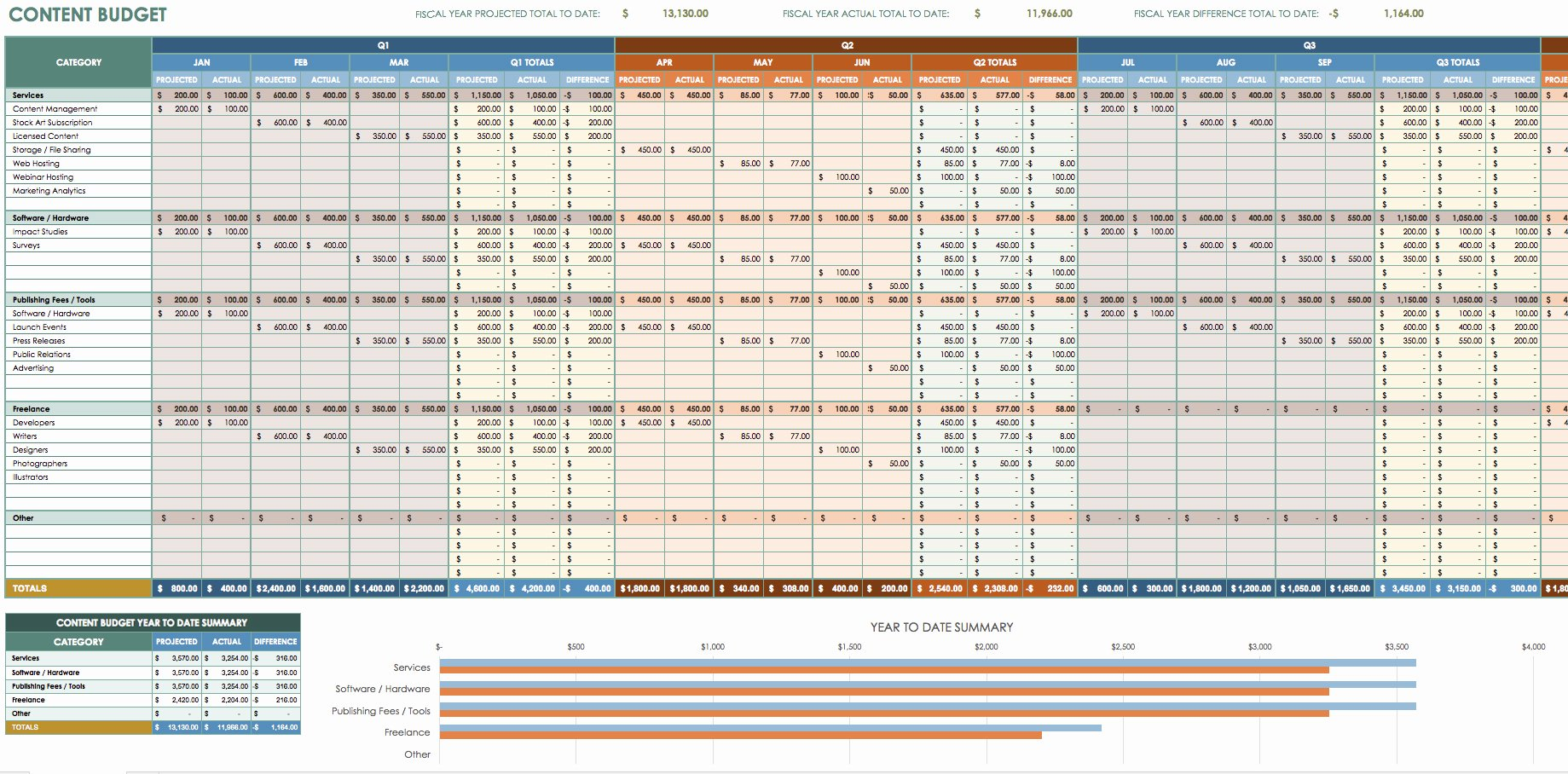 Microsoft Excel Bud Template 2018 Templates Data