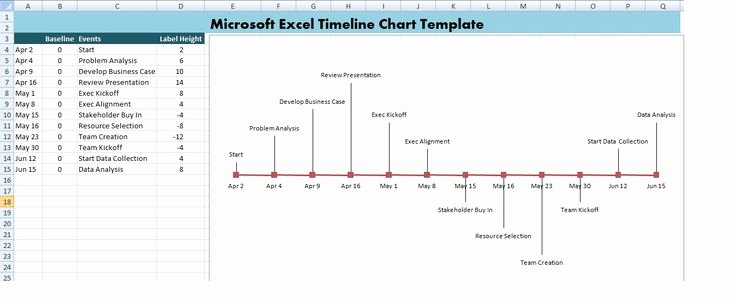 Microsoft Excel Timeline Chart Template Xls