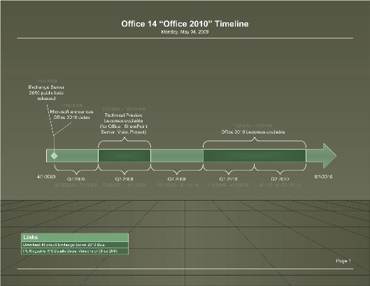 Microsoft Fice 14 Timeline – Visio Guy