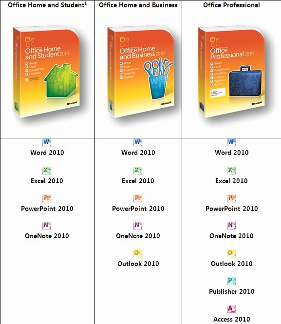 Microsoft Office 2010 Flowchart 28 Images Word 2010