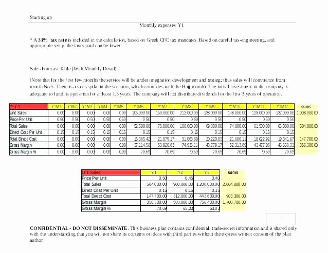 Microsoft Office Business Plan Template – Blogopoly
