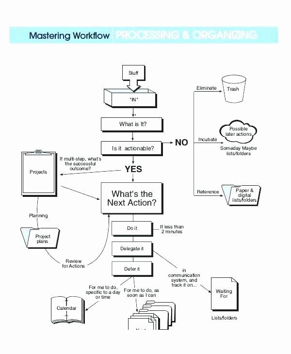 Microsoft Office Flowchart Template – Vraccelerator