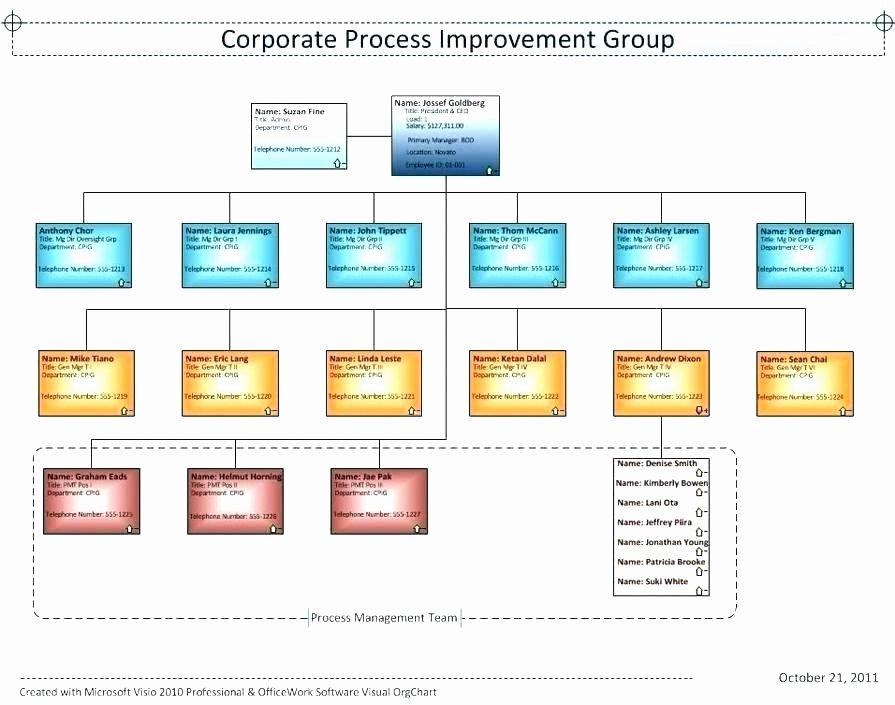 Microsoft Office organizational Chart Template Microsoft