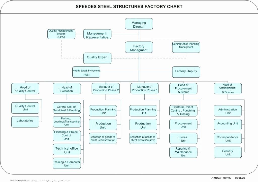 Microsoft org Chart Template Fice organizational