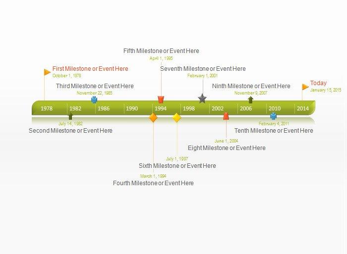 Microsoft Powerpoint Timeline Template Briskifo