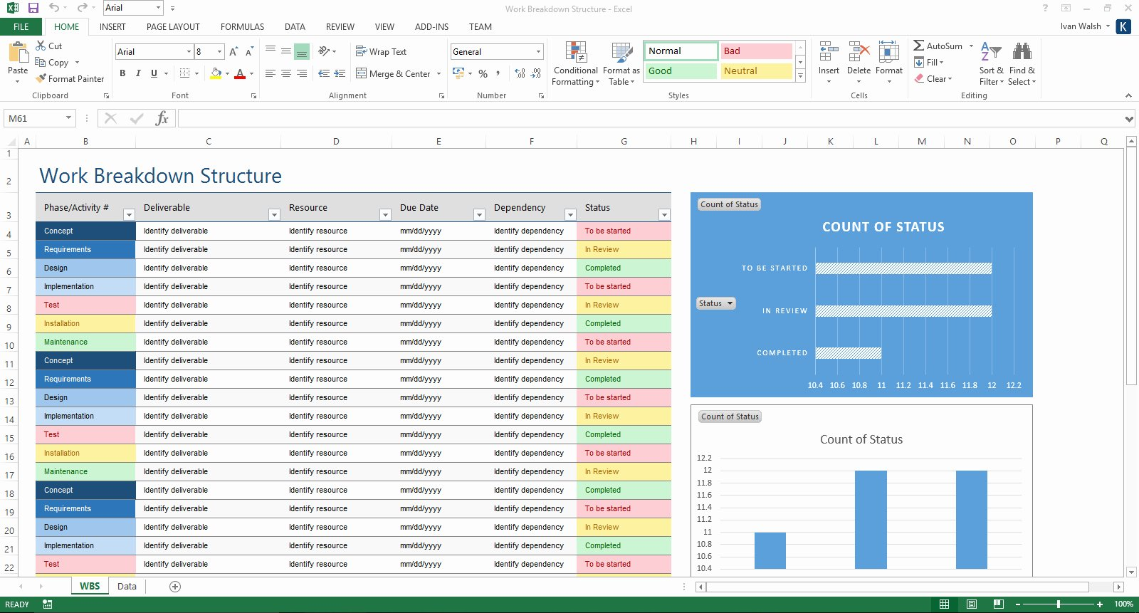 Microsoft Word Spreadsheet Template with Regard to Scope