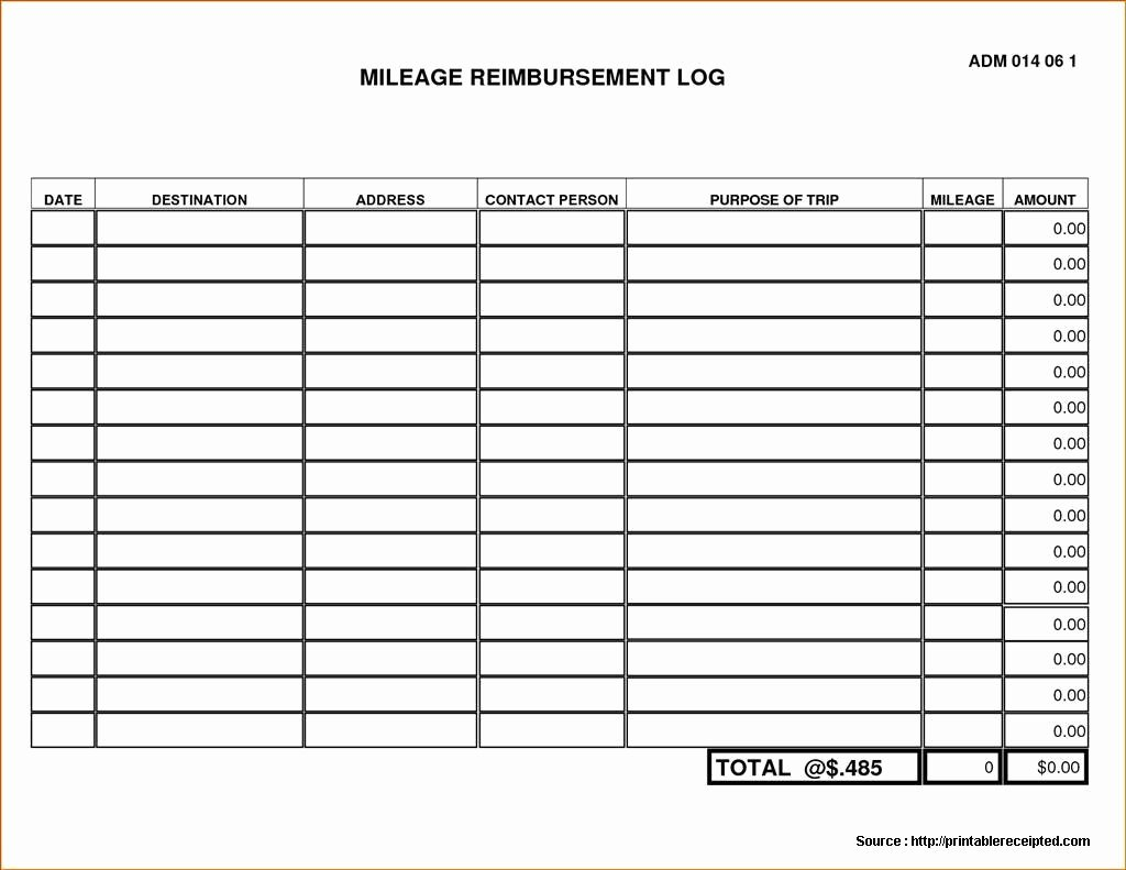 Mileage Report forms Template form Resume Examples