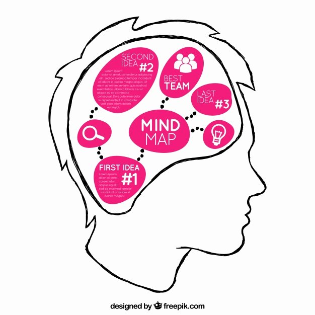 Mind Map Template On Head Vector
