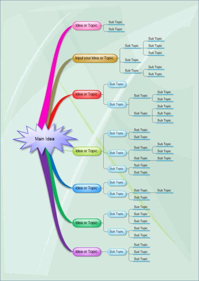 Mind Map topics