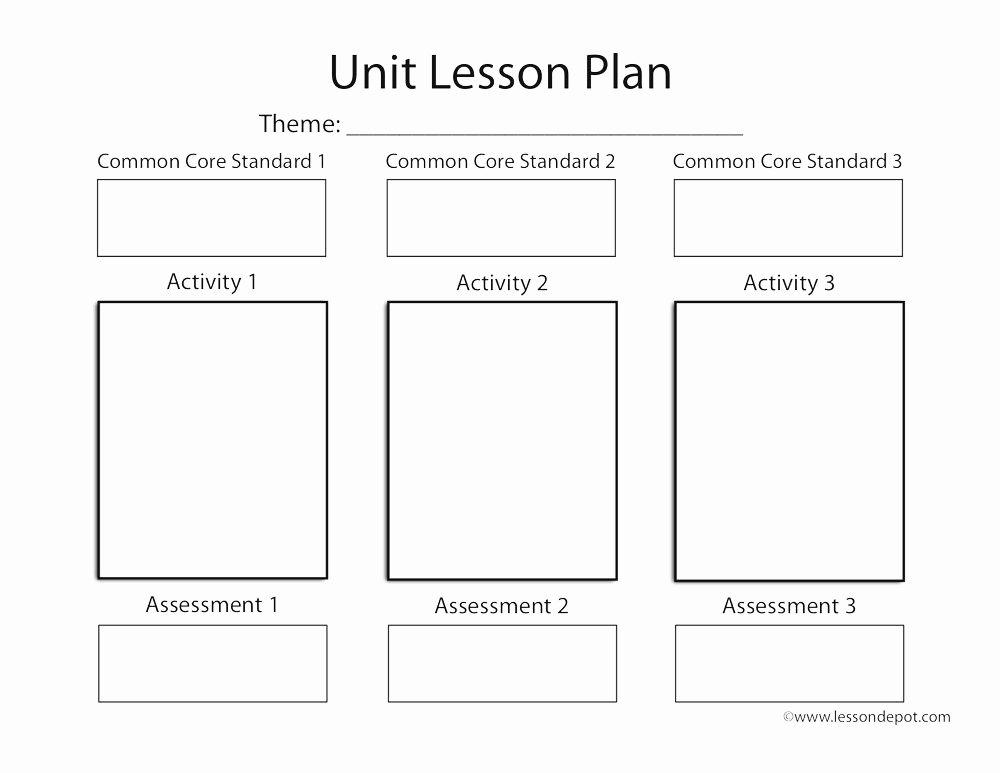 Mon Core Unit Lesson Plan Template Lesson Depot