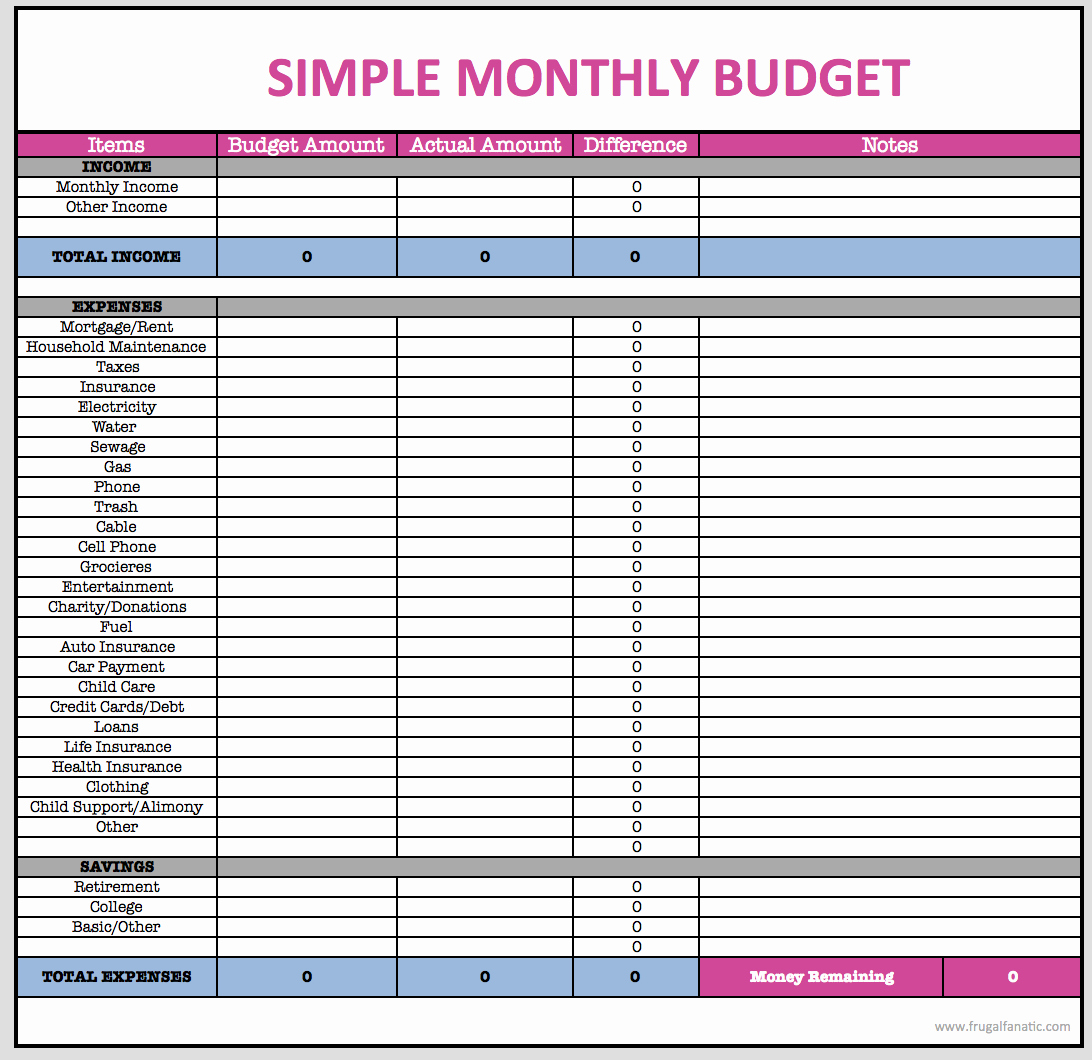 Monthly Bud Spreadsheet Frugal Fanatic Shop