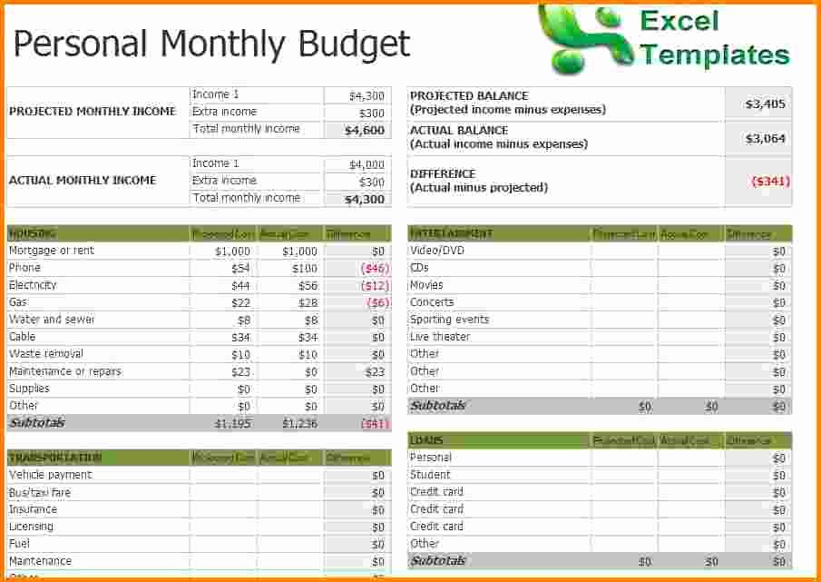 Monthly Household Bud Template Excel Uk Best Photos