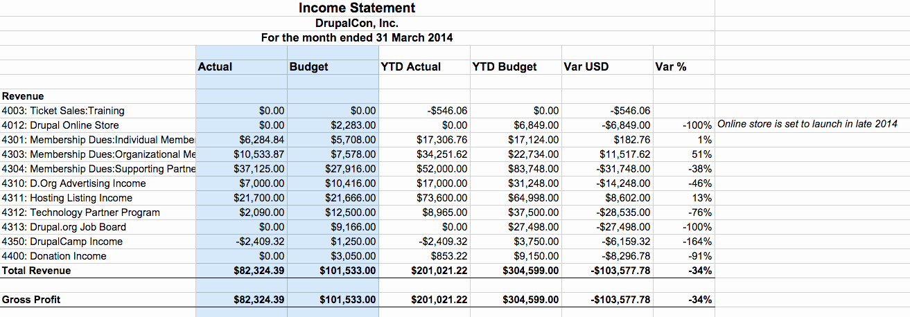 Monthly In E Statement Spreadsheet Templates for