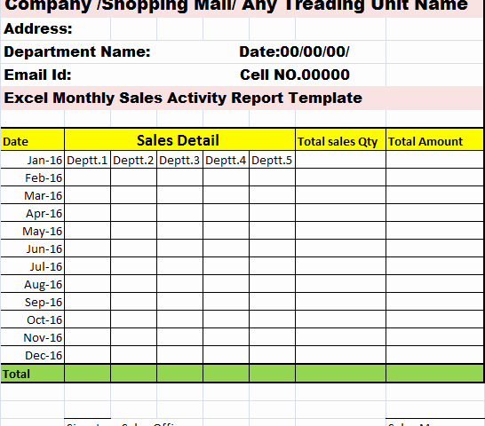 Monthly Sales Activity Report Template – Free Report Templates