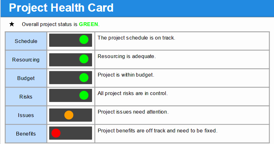 Monthly Status Report Template Ppt Download Free Project