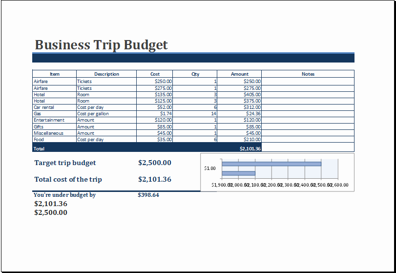 Ms Excel Printable Business Trip Bud Template