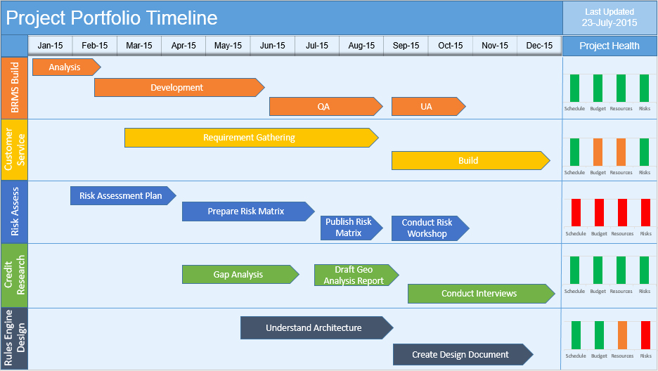Multiple Project Timeline Powerpoint Template Download