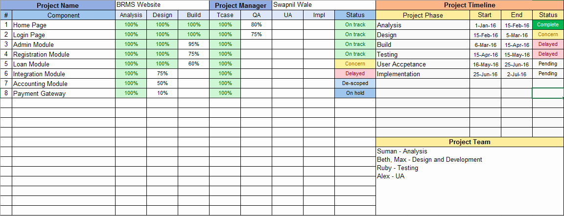 Multiple Project Tracking Excel Template Download Free