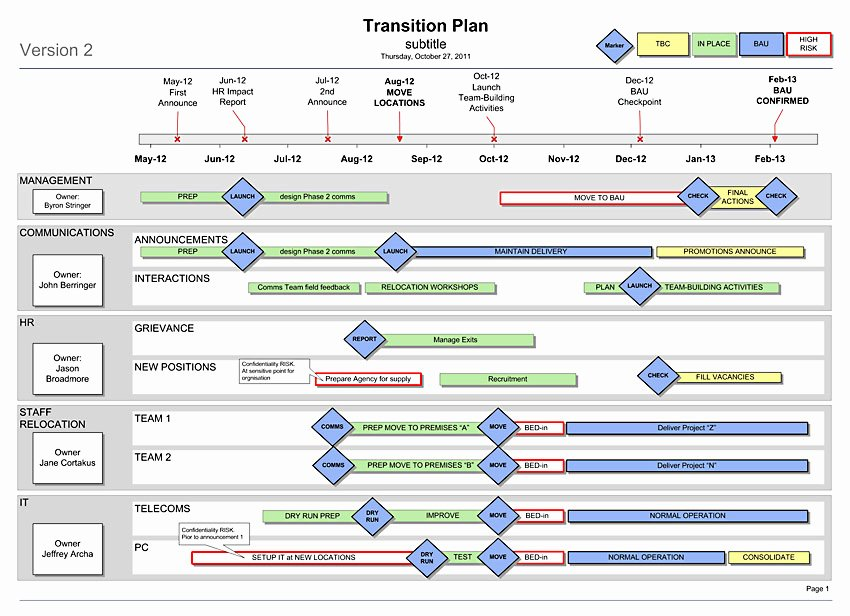 Munication Plan Example Munication Plan Change